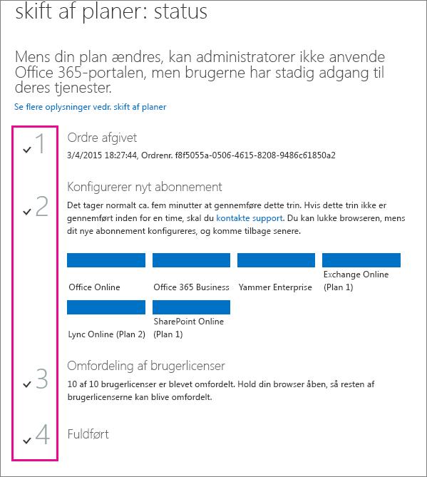 Statussiden for skift af planer.