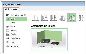 Dialogfeld 'Diagrammtyp ändern'