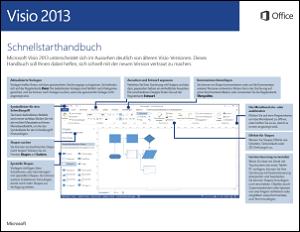 Visio 2013 – Schnellstarthandbuch