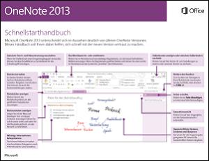 OneNote 2013 – Schnellstarthandbuch