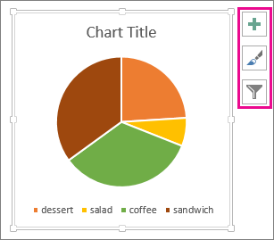 Pie chart with Chart Elements, Chart Styles, and Chart Filters buttons