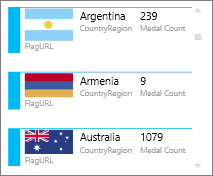 Cards with flag images in Power View