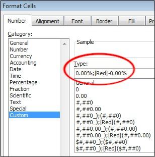Custom number format