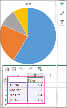 Pie chart with sample data in spreadsheet