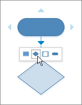 Hovering over an AutoConnect arrow displays a toolbar of shapes to add.