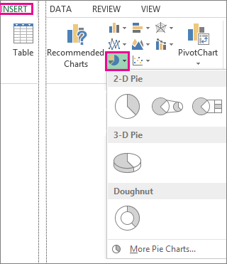 Pie chart option in the Charts group on the Insert tab
