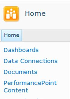 Available SharePoint lists and libraries are listed in the upper left corner of your SharePoint site