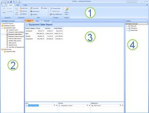 Dashboard Designer UI, with 4 areas identified by numbers