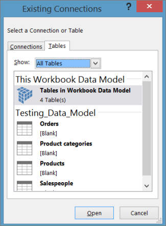 Tables in the Data Model