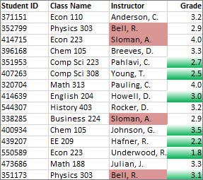 Values in column C that aren't unique are colored rose, unique values in column D are green