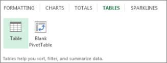 Galería de tablas de Análisis rápido
