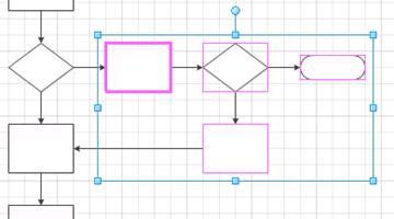 Seleccionar las formas en un subproceso