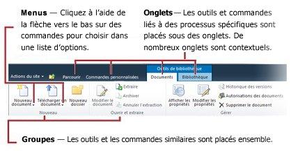 Vue d'ensemble de l'interface du ruban SharePoint