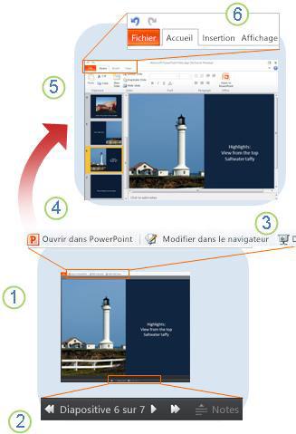 PowerPoint Web App en un clin d'œil