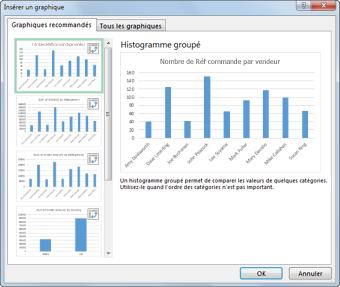 Boîte de dialogue Insérer un graphique contenant des graphiques croisés dynamiques recommandés