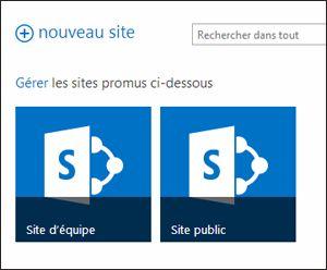 Page des sites Office365, présentant les titres Site d'équipe et Site web public