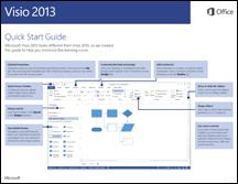 Visio 2013 त्वरित प्रारंभ मार्गदर्शिका