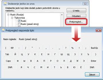 Dijaloški okvir Dodavanje jezika za unos s ruskom tipkovnicom