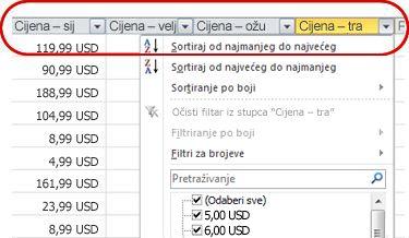 Automatski filtri u zaglavljima stupaca u tablici programa Excel