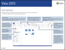 Első lépések a Visio 2013-ban