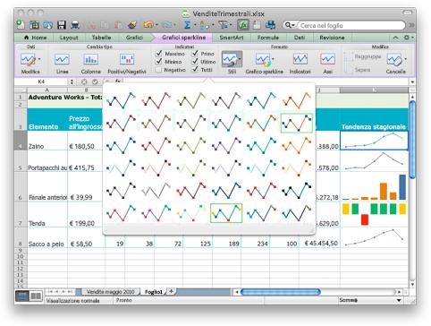Foglio di lavoro di Excel che mostra le opzioni per i Grafici sparkline