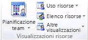 Immagine del gruppo Visualizzazioni risorse