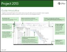 Guida introduttiva di Project 2013