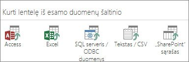 """Duomenų šaltinio pasirinkimai: """"Access""""; """"Excel""""; SQL serveris / ODBC duomenys; tekstinis / CSV failas; """"SharePoint"""" sąrašas."""