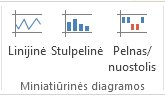 Miniatiūrinės diagramos komandos skirtuke Įterpimas