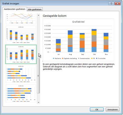 Tabblad Aanbevolen grafieken in het dialoogvenster Grafiek invoegen