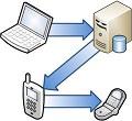 Configuração do Exchange Server