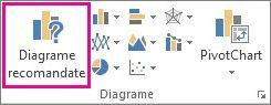 Butonul Diagrame recomandate de pe fila Inserare