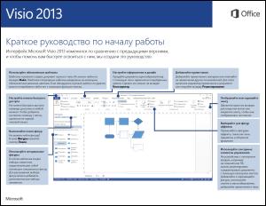 Краткое руководство по началу работы с Visio 2013