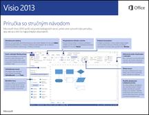 Príručka so stručným návodom pre Visio 2013