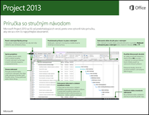 Príručka so stručným návodom pre Project 2013