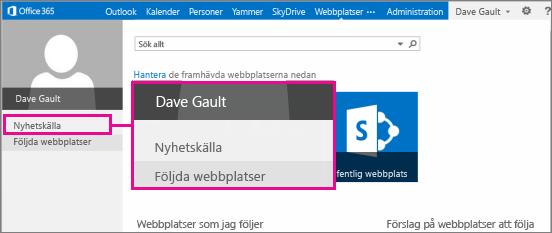Skärmbild på sidan Sites (Webbplatser) med länken Newsfeed markerad