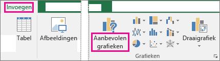Illustraties waarin het tabblad Invoegen en de knop Aanbevolen grafieken worden weergegeven